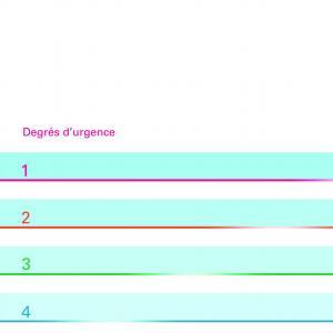 Les différents degrés d'urgence